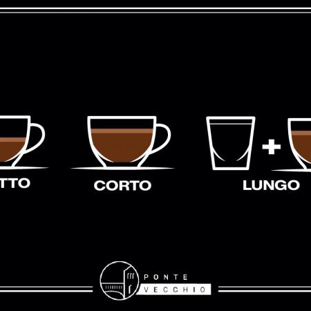 differenza tra tipologie di caffè