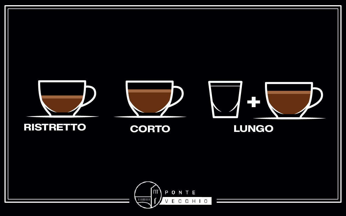 differenza tra tipologie di caffè